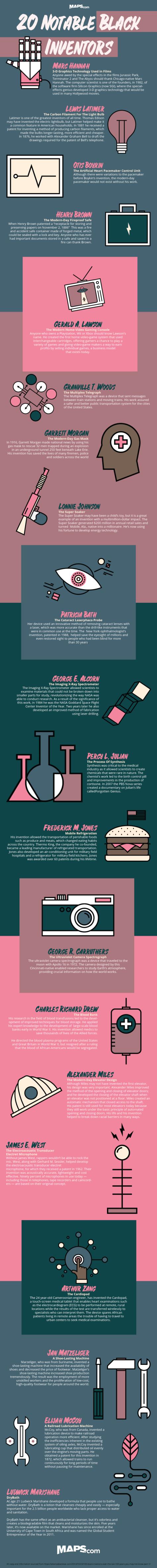 Black Inventors Infographic